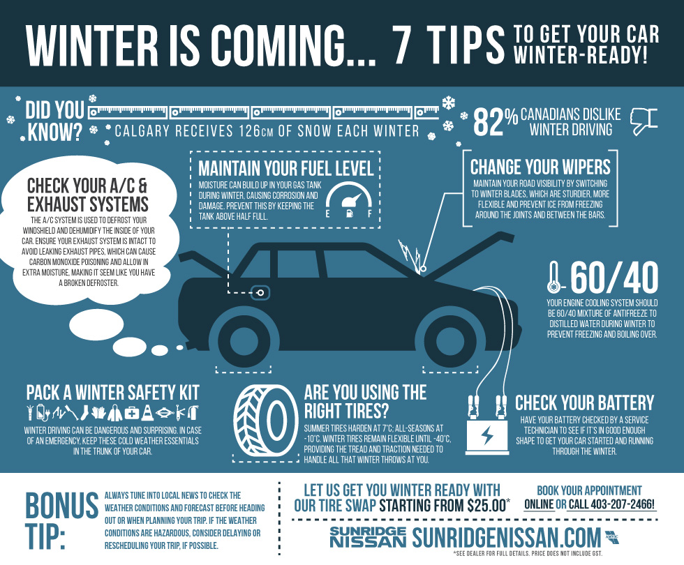 winter-is-coming-infographic-sn-v3